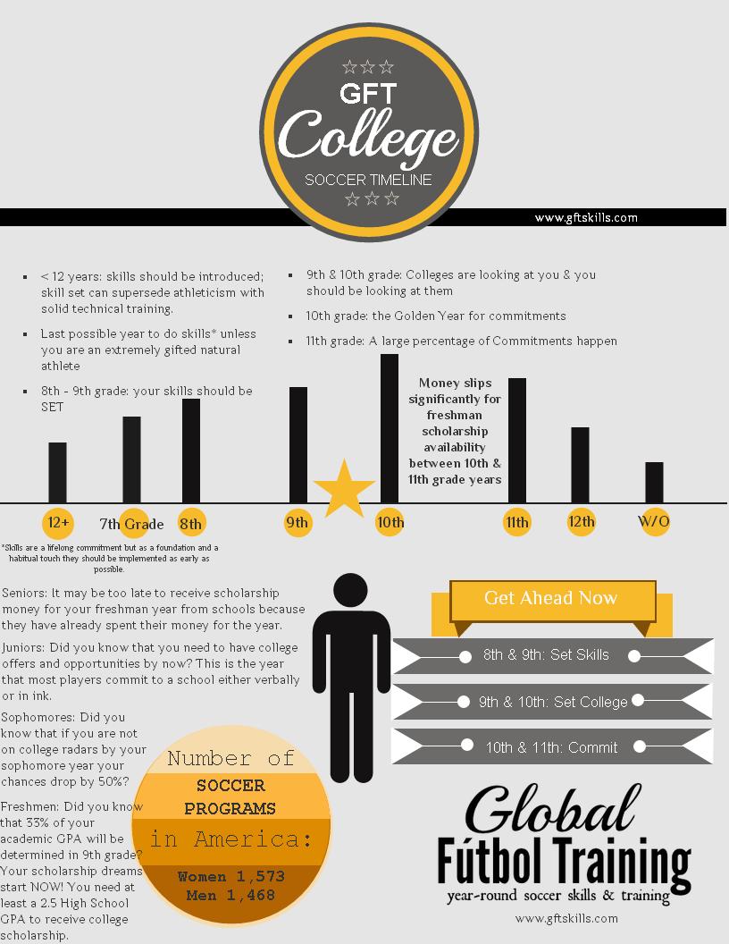 College Scholarship Guidebook Printable Cheat-Sheet