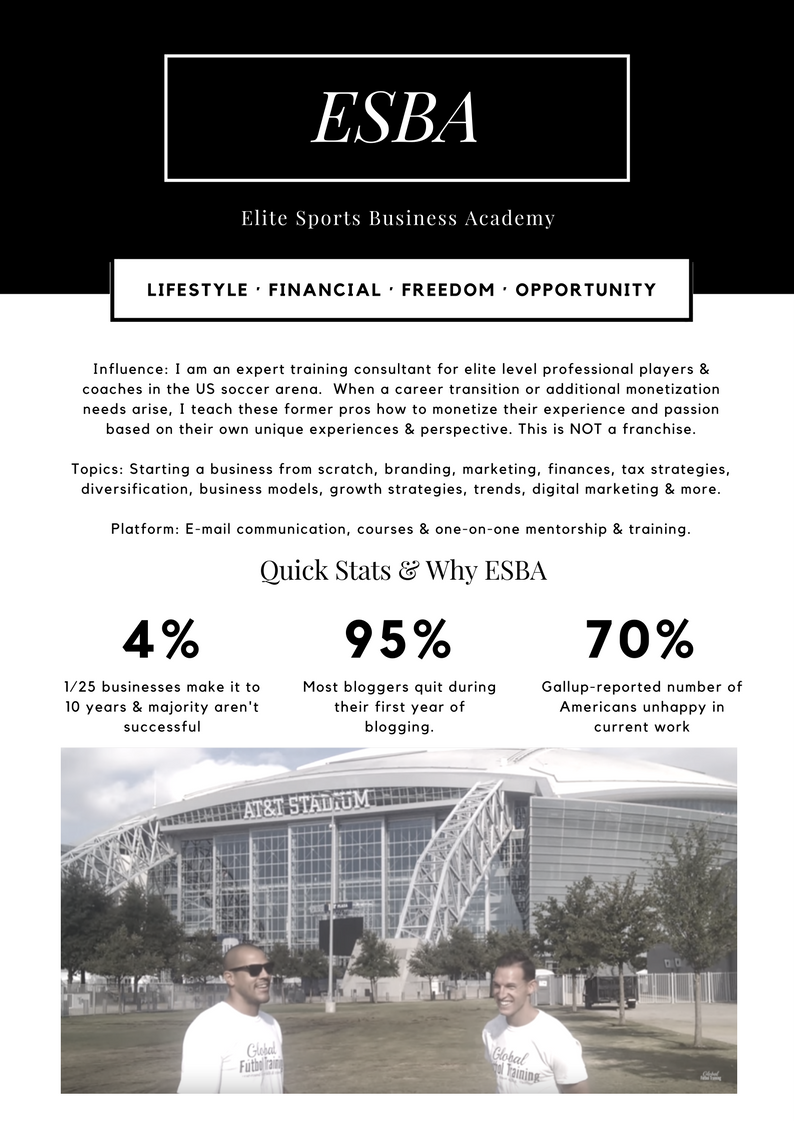 Learn more About the Elite Sports Business Academy, the NO-FRANCHISE way to build your own successful sports business & experience lifestyle & financial freedom
