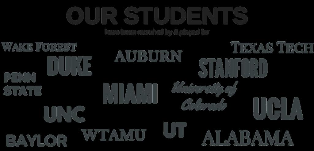 soccer Division I scholarships full rides alumni Global Futbol Training soccer development & education